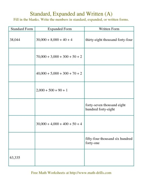 small resolution of Expanded Form Worksheets Grade 2 To 701   Printable Worksheets and  Activities for Teachers