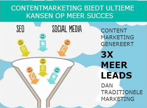 Contentmarketing AhaErlebizz 3x meer leads