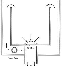download figure download powerpoint [ 1469 x 1800 Pixel ]