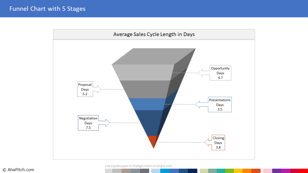medium resolution of chart template 69 funnel chart with 5 stages