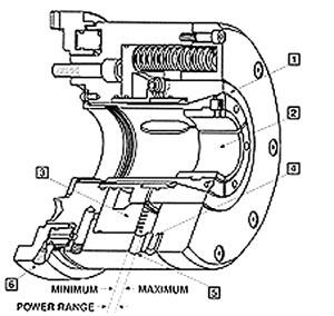 Nema 17 Stepper Motor Wiring, Nema, Free Engine Image For