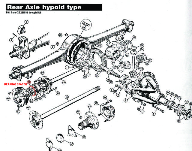 HEaley 100-6 rear axle hubs : The 3000 Forum : Austin