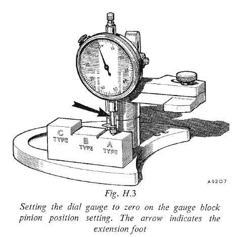 Settings the pinion position.. after pinion bearing