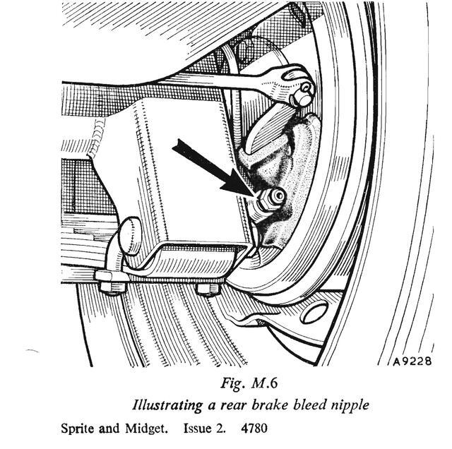 Photo needed of Bugeye rear brake bleeder orientation
