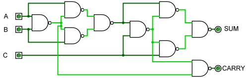 small resolution of full adder nand full adder nand