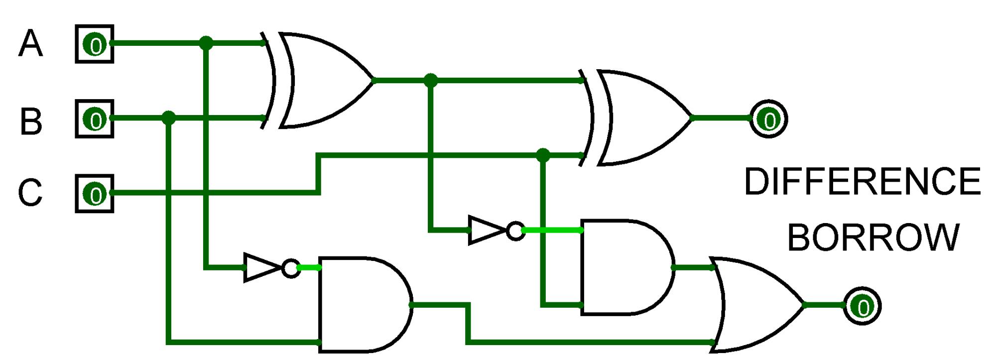 hight resolution of full subtractor full subtractor