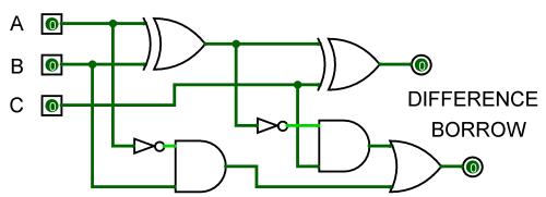 small resolution of full subtractor full subtractor