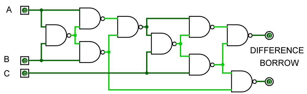 medium resolution of logic diagram using nand gate wiring diagram host draw the logic circuit using nand gates only