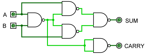 small resolution of half adder nand half adder nand