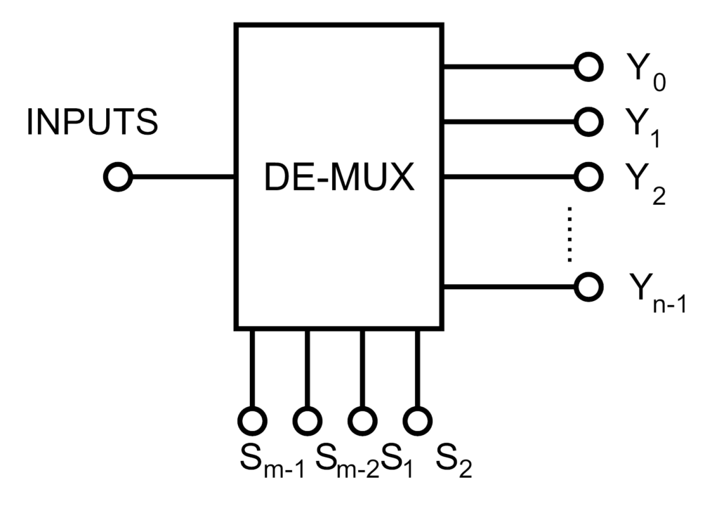 Difference Between Decoder & De Multiplexer