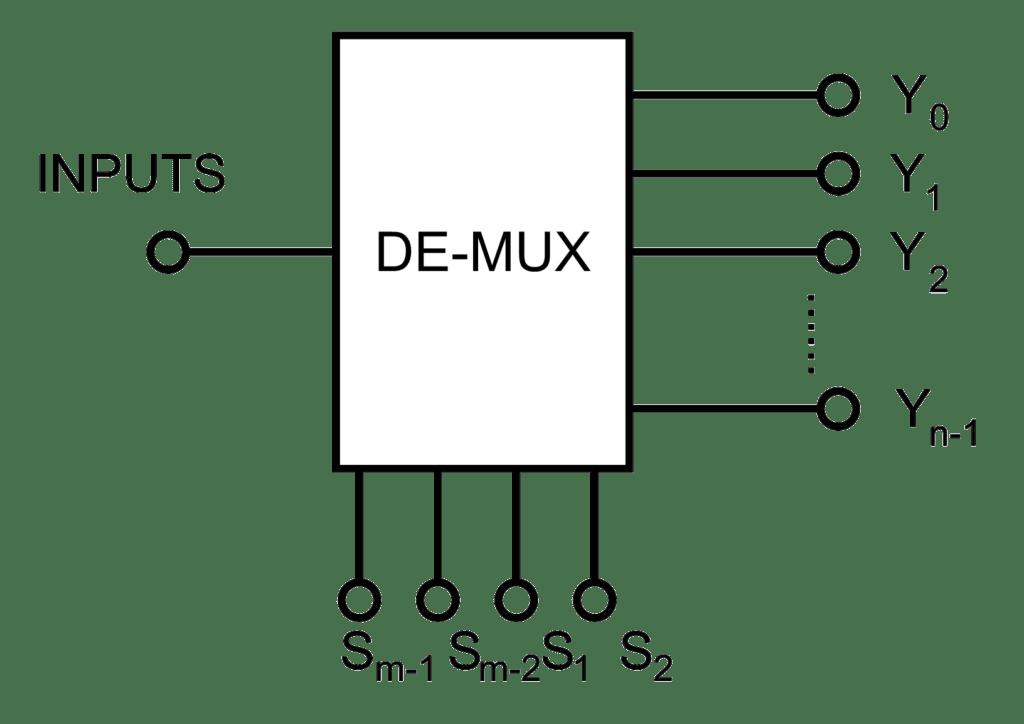 Difference Between Decoder & De Multiplexer