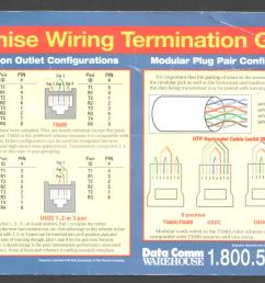 keystone jack wiring diagram further phone jack wiring colors also [ 2550 x 1776 Pixel ]