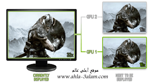 تقنيات GeForce