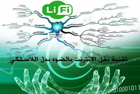 تقنية لاي فاي Li-Fi نقل البيانات عبر الضوء أسرع من Wi-Fi بـ 100 مرة