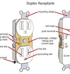 wrg 2562 ac wiring line neutral ground ac wiring line neutral ground [ 2790 x 2115 Pixel ]