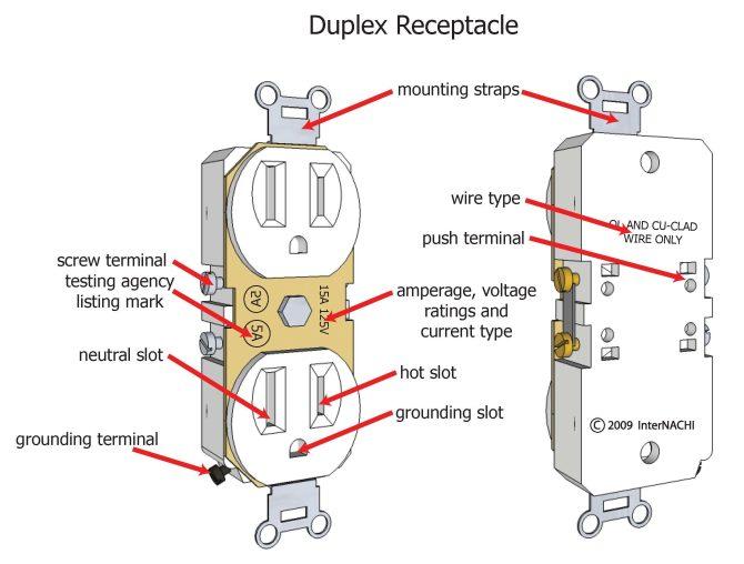 diagram wiring diagram duplex receptacle full version hd