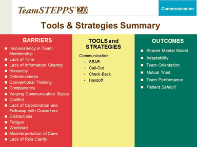 TeamSTEPPS Fundamentals Course Module 3 Communication