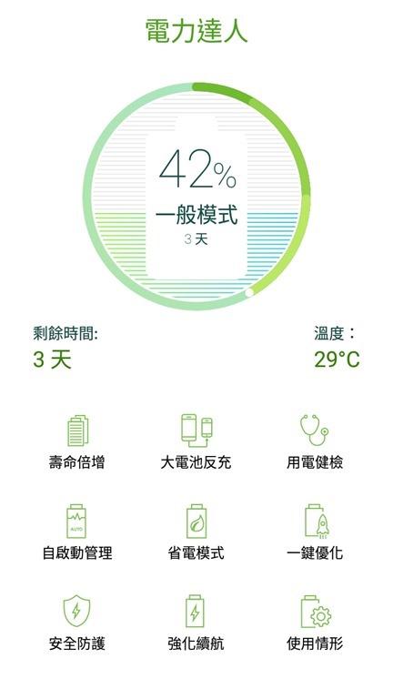 六千不用!雙鏡頭電力怪獸!ZenFone 4 MAX 大電量超值手機推薦!(ZC554KL)@3C 達人廖阿輝