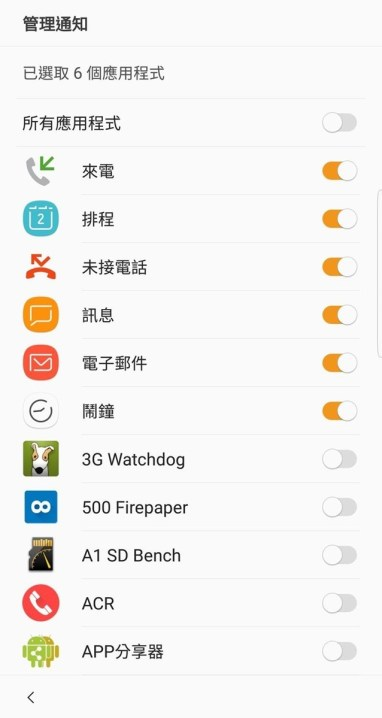 完全無線再升級!超級有感的真無線藍牙耳機 Gear Icon X 2018 大幅進化 @3C 達人廖阿輝