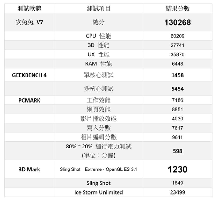 強力中階機襲來 Nokia X71 評測!超廣角三鏡頭更好拍!開孔全螢幕更美麗! @3C 達人廖阿輝科技新聞