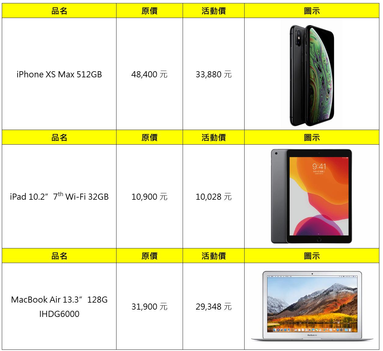 開工必買 Apple Day 來了! 1/31 只有一天就在燦坤 指定 iPhone 最高折 3000 元 iPad 全系列直降 92 折 – 3C 達人廖阿輝
