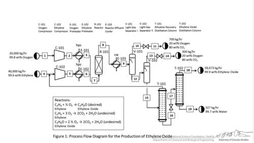 small resolution of piping instrumentation diagram p id tutorial