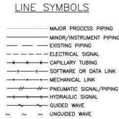 How To Draw Plc Wiring Diagram What Is A Dot Interpreting Piping And Instrumentation Diagrams-symbology | Aiche