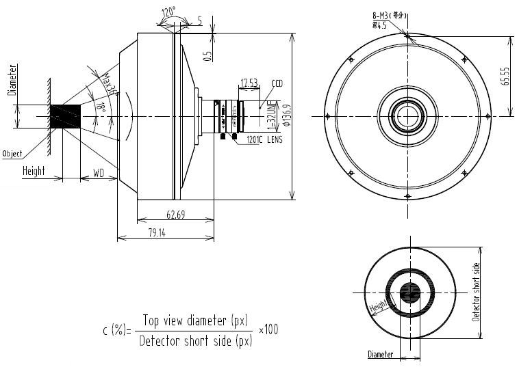 c mount 1/1.8 360 degree FA lens for the inspection of