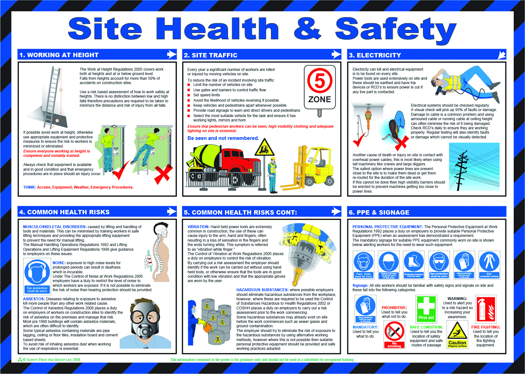 Safety Amp Prevention Posters