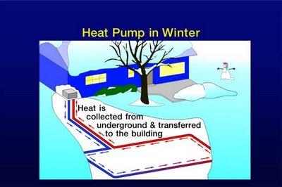 Geothermal info graphic: winter