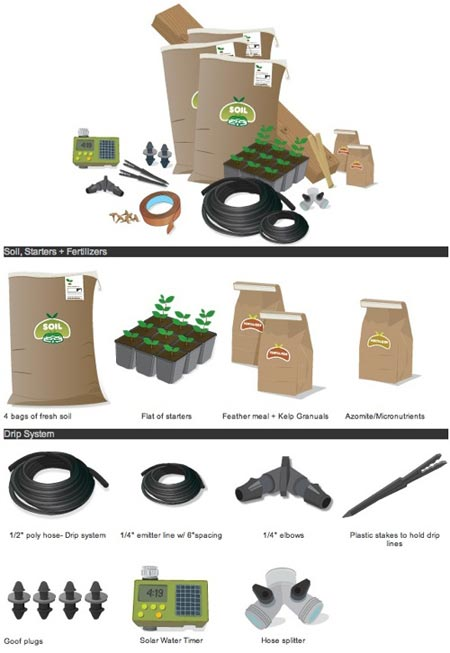 Victory Garden Kits