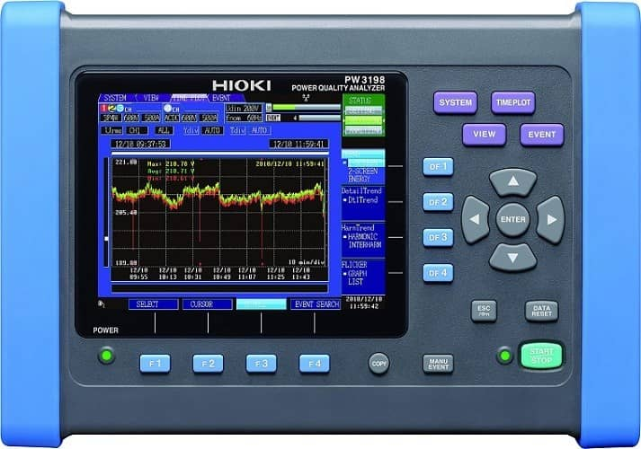 best power quality analyzer