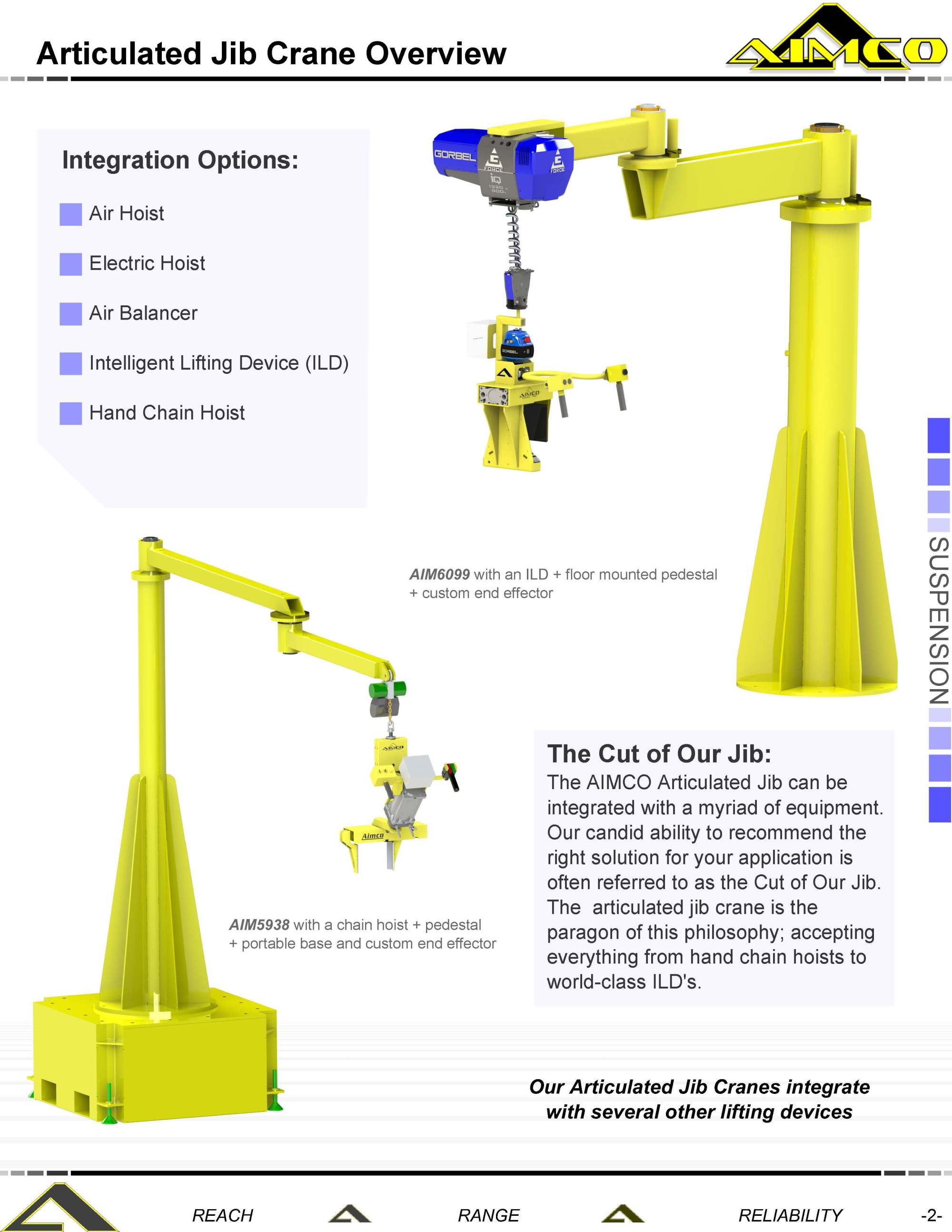 hight resolution of catalog page 3 articulating jib 2