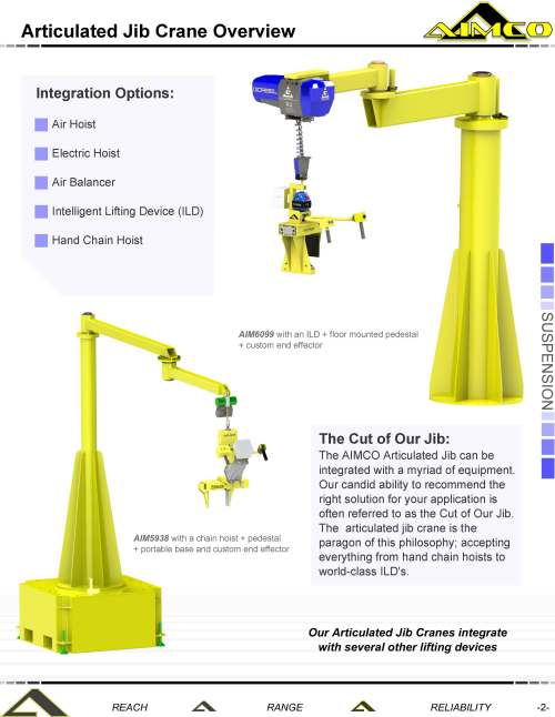 small resolution of catalog page 3 articulating jib 2