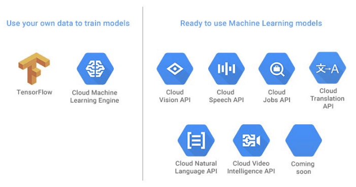 Google Cloud Video Intelligence