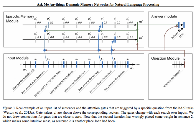 Natural Language Processing programming language