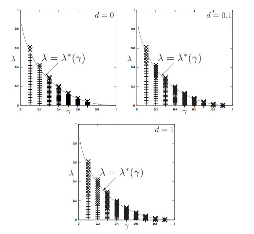 Traveling wave solution for a diffusive simple epidemic