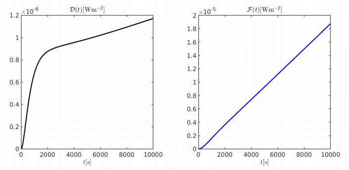 On the role of compressibility in poroviscoelastic models