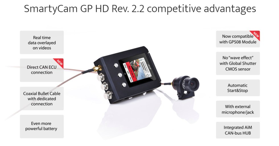 SmartyCam GP HD Rev. 2.1 competitive advantages
