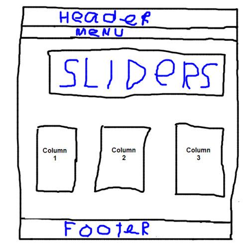 WordPressPageDrawingSliders