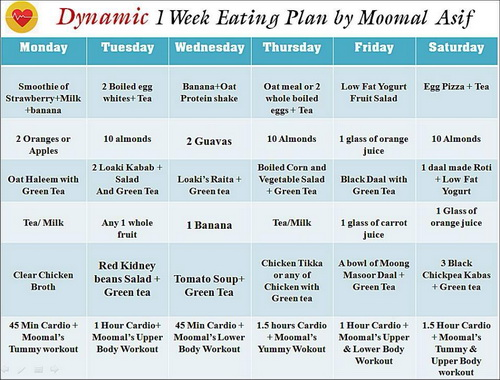 Gm diet 7th day plan image 2