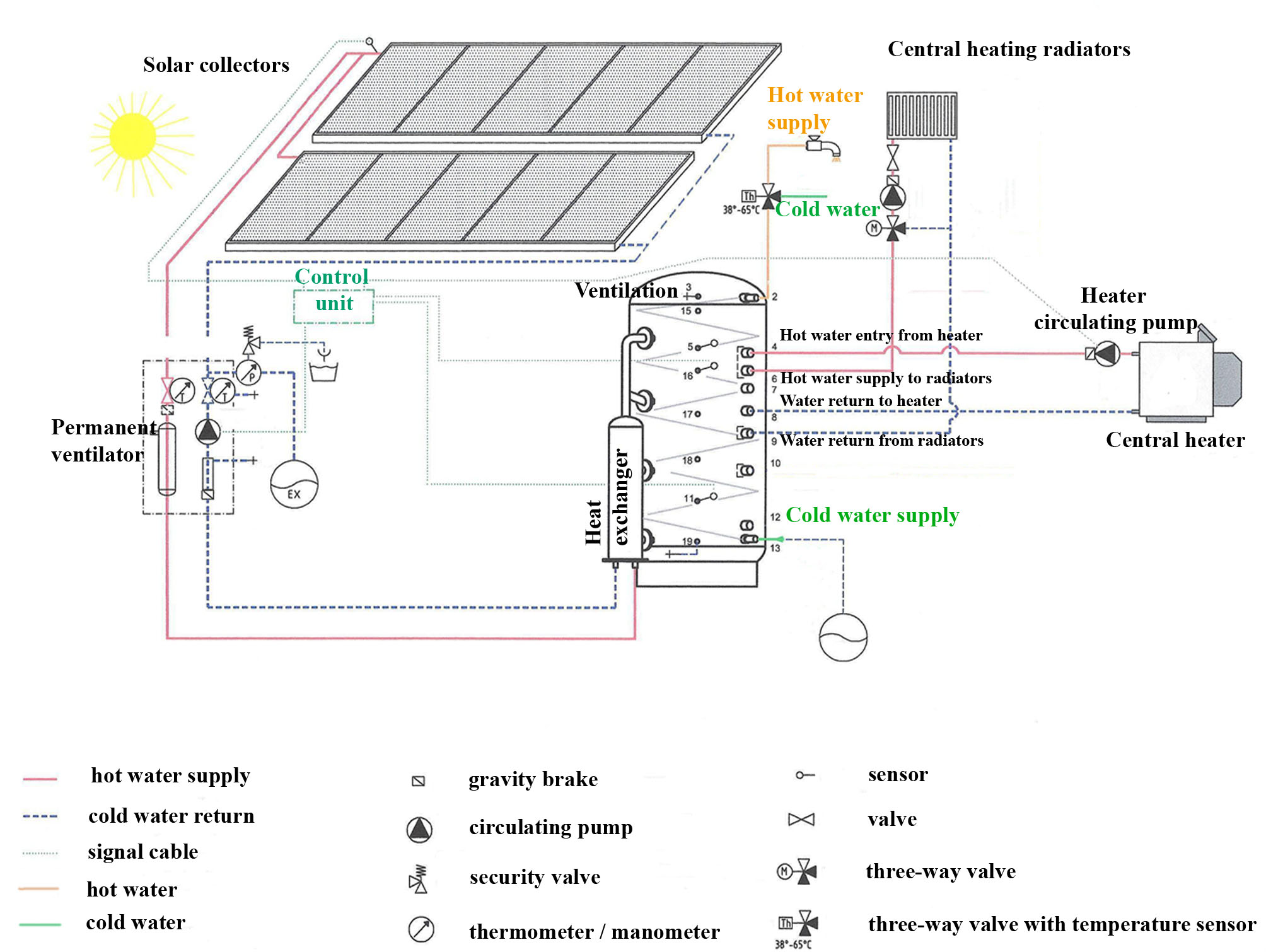 [WRG-8370] Thermal Power Plant Full Diagram