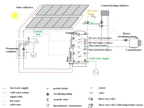 small resolution of figure 1 connection diagram of a thermal hybrid power plant