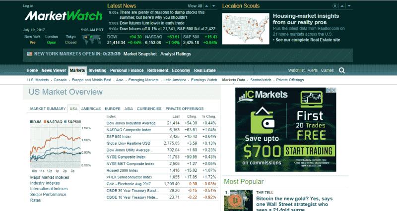 Geriausi investuotojams skirti interneto portalai. Viskas ko tau reikia. I dalis