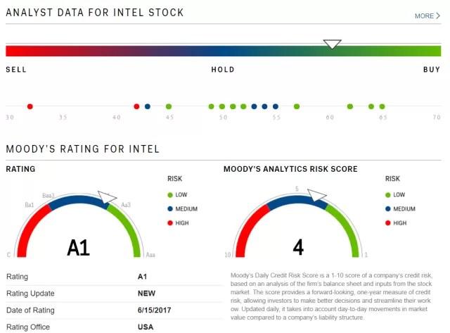 Geriausi investuotojams skirti interneto portalai. Viskas ko tau reikia. VI dalis