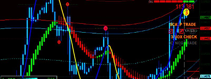 Prekybos signalų apžvalga 2019-08-05