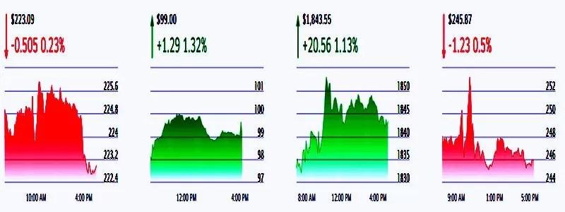 Kas nutiko rinkose kol aš gėriau, o Jūs miegojot. Kapitalo rinkos, Azijos sesija. 2019-09-13.