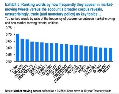Rinkų apžvalga 2019-09-09. Prekyba baubais ir milijoninėmis svajonėmis