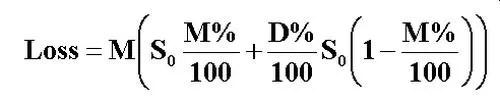 Akcijų analizė IV.