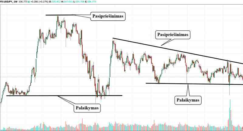 5ma prekybos strategija)